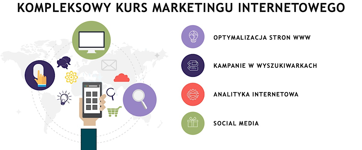 Kursy marketingu internetowego 2019 – 2020